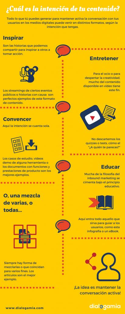 ¿Cuál es la intención de tu contenido? (Infografía)